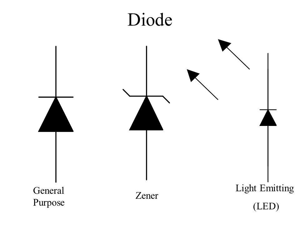 Diode Light Emitting General Purpose (LED) Zener