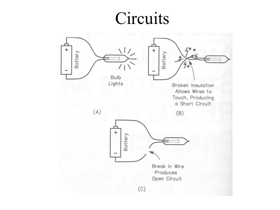 basic electronics this is not a polished document and has not gone through a formal review