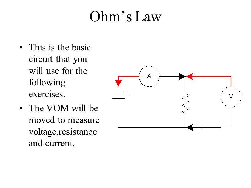 Ohm's Law This is the basic circuit that you will use for the following exercises. The VOM will be moved to measure voltage,resistance and current.