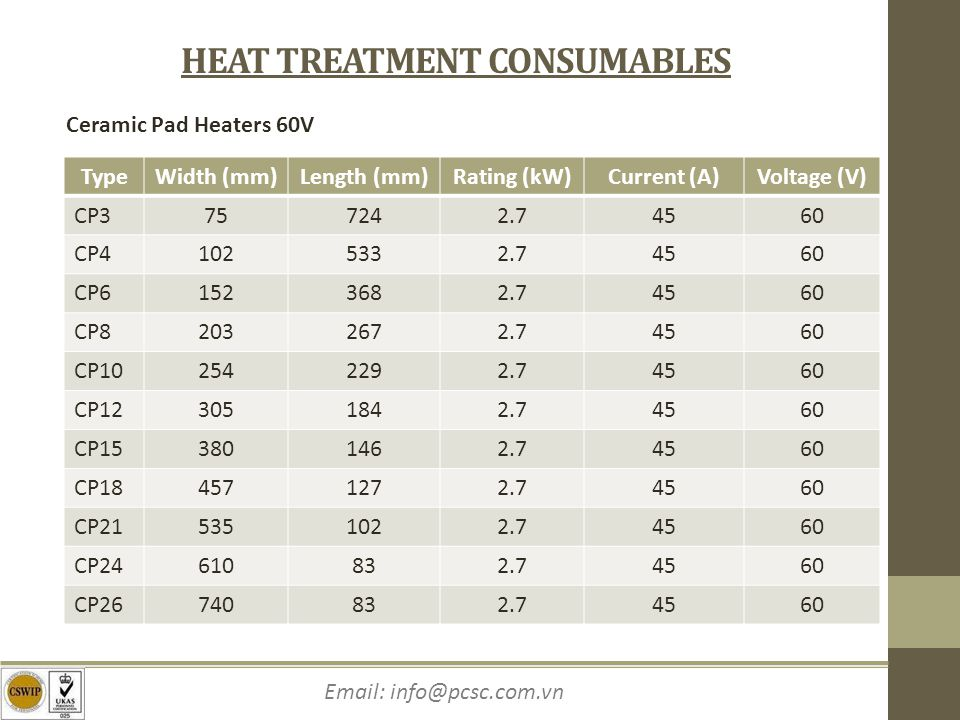 HEAT TREATMENT CONSUMABLES