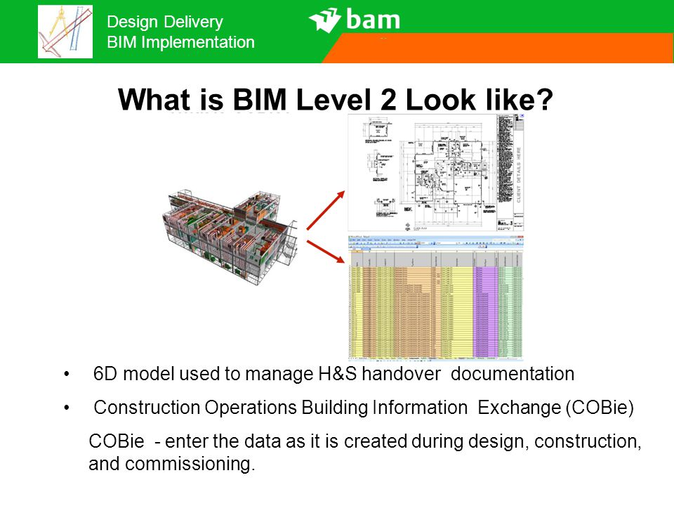 What is BIM Level 2 Look like