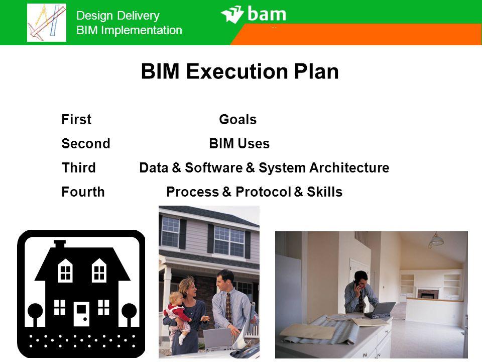 BIM Execution Plan First Goals Second BIM Uses