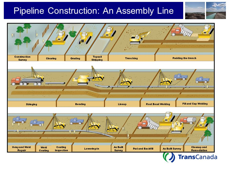 Pipeline Construction: An Assembly Line