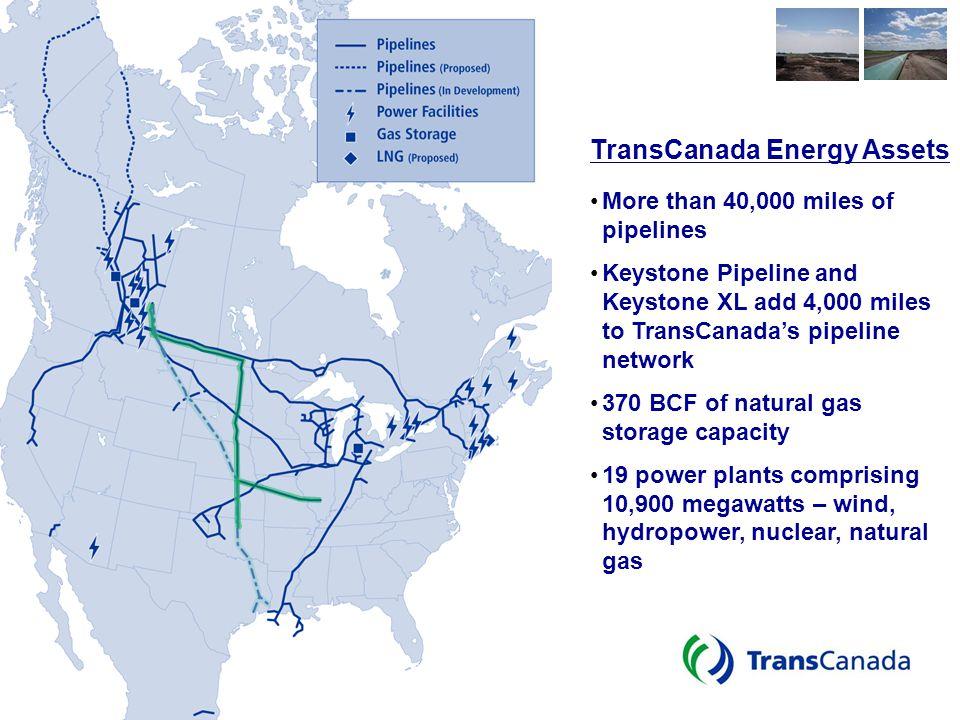 TransCanada Energy Assets
