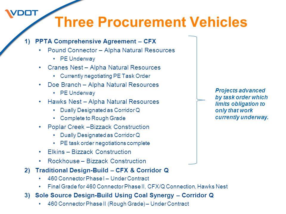Three Procurement Vehicles