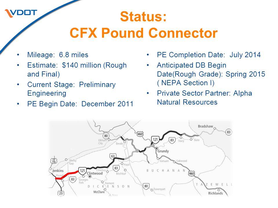 Status: CFX Pound Connector