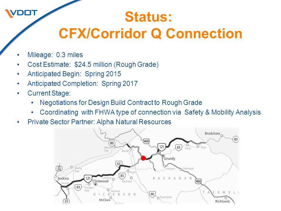 Status: CFX/Corridor Q Connection