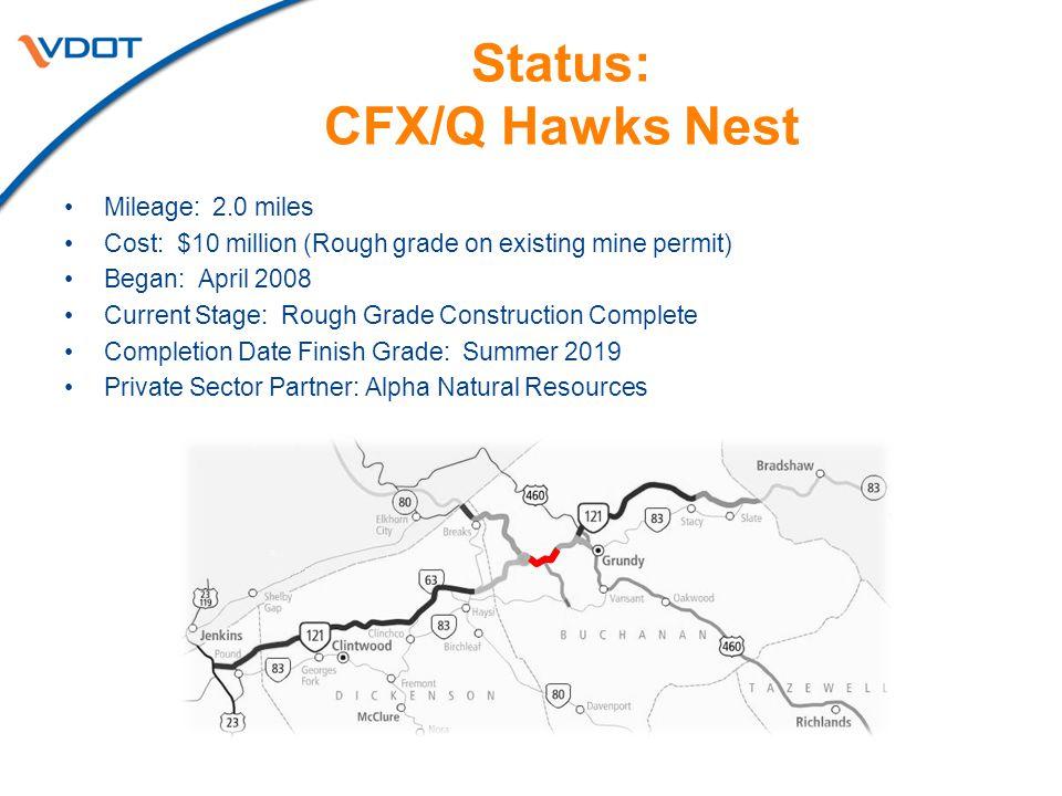 Status: CFX/Q Hawks Nest