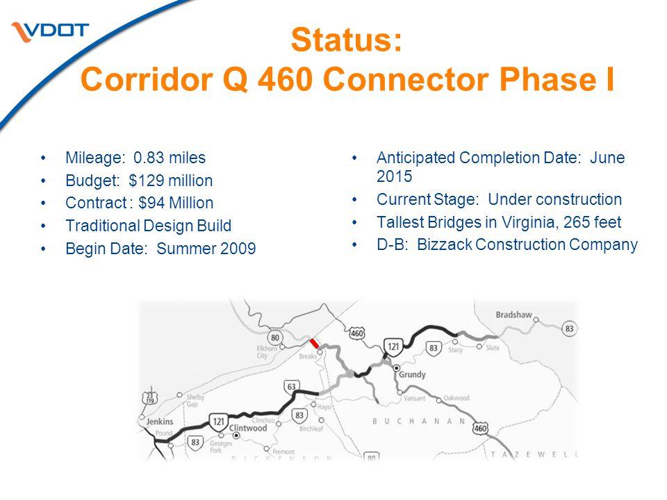 Status: Corridor Q 460 Connector Phase I
