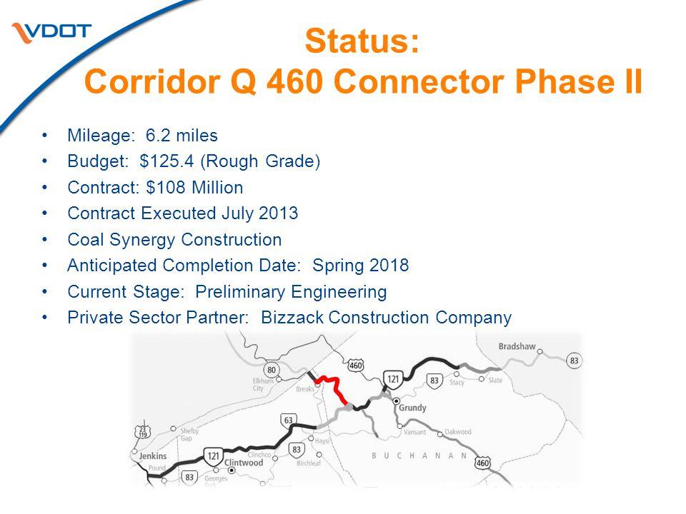 Status: Corridor Q 460 Connector Phase II