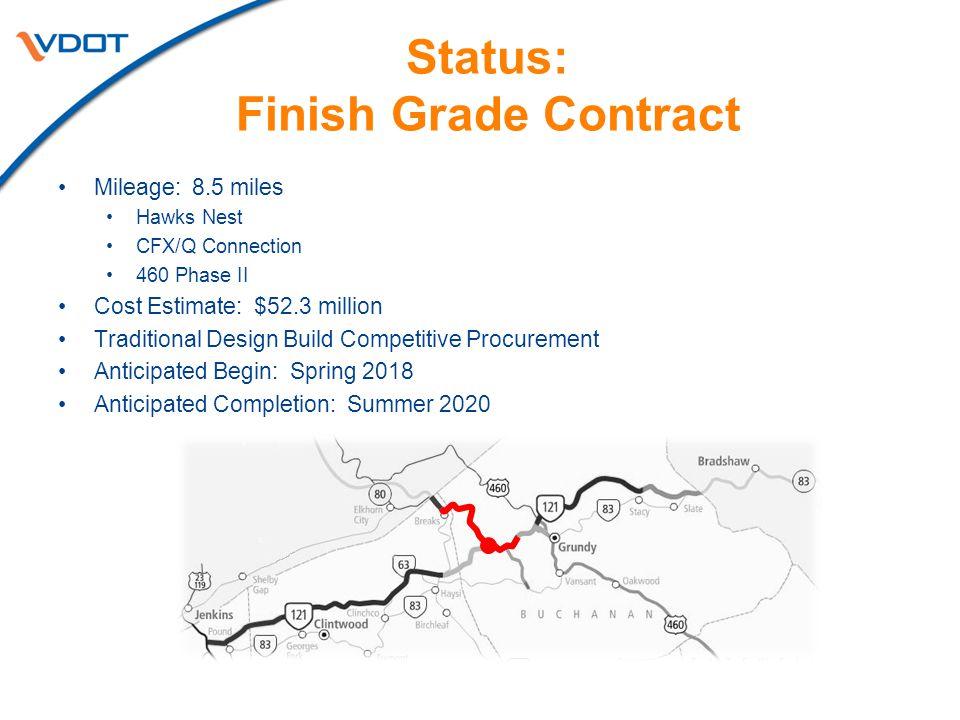 Status: Finish Grade Contract