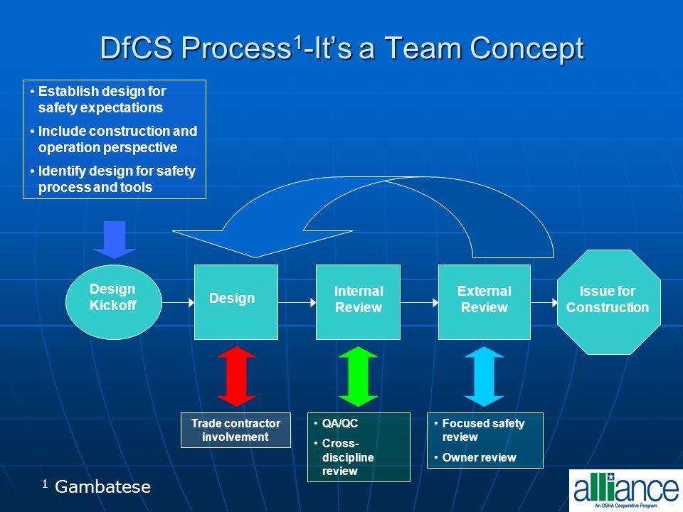 DfCS Process1-It's a Team Concept