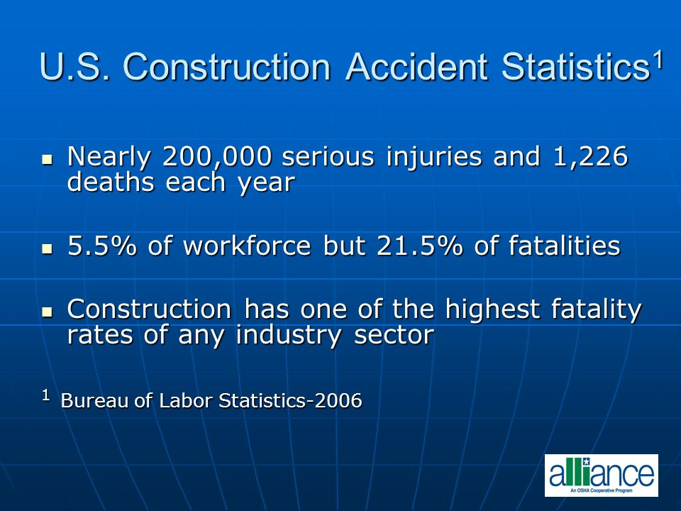 U.S. Construction Accident Statistics1
