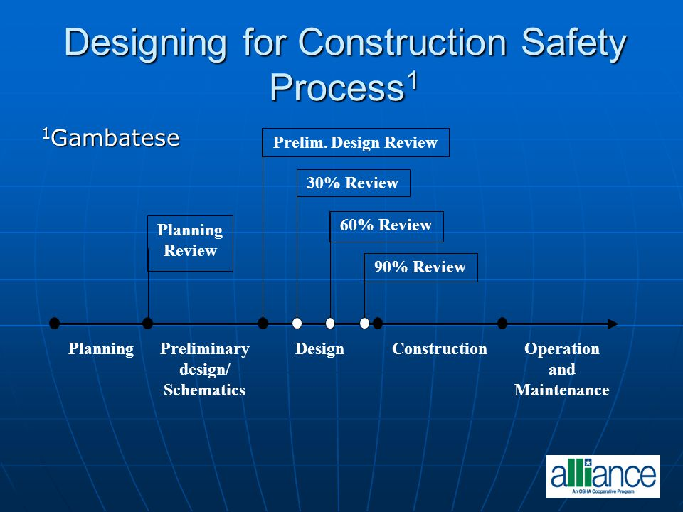 Designing for Construction Safety Process1
