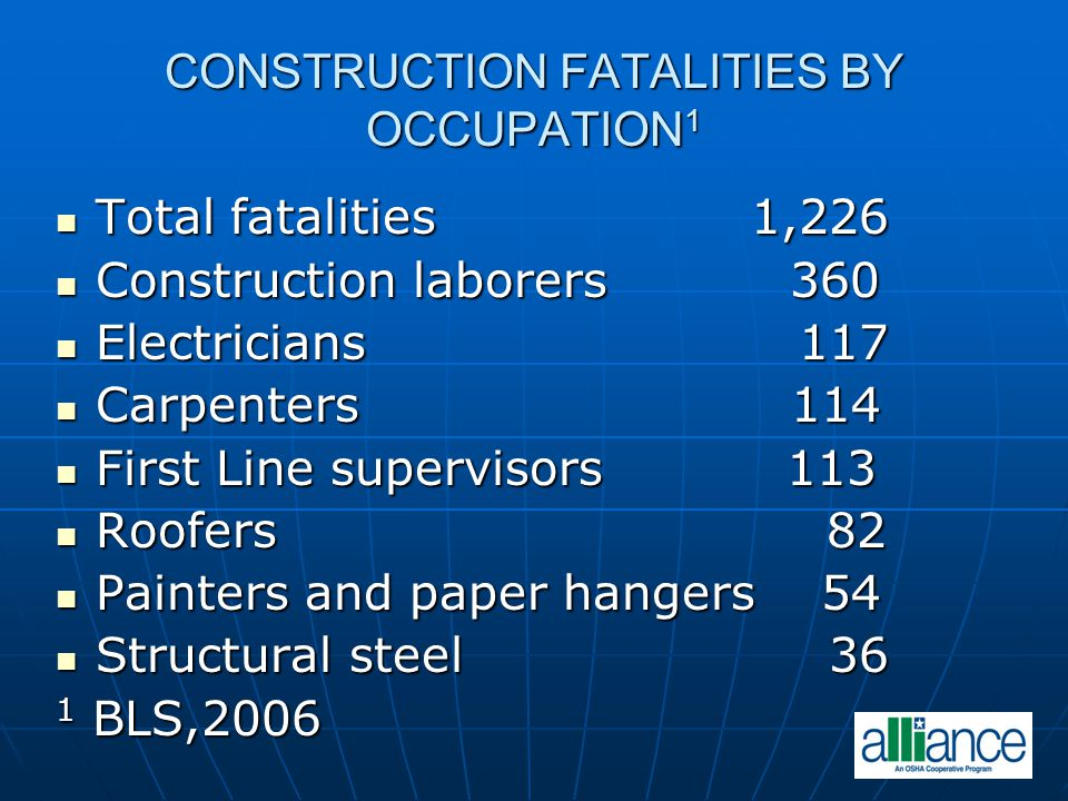 CONSTRUCTION FATALITIES BY OCCUPATION1