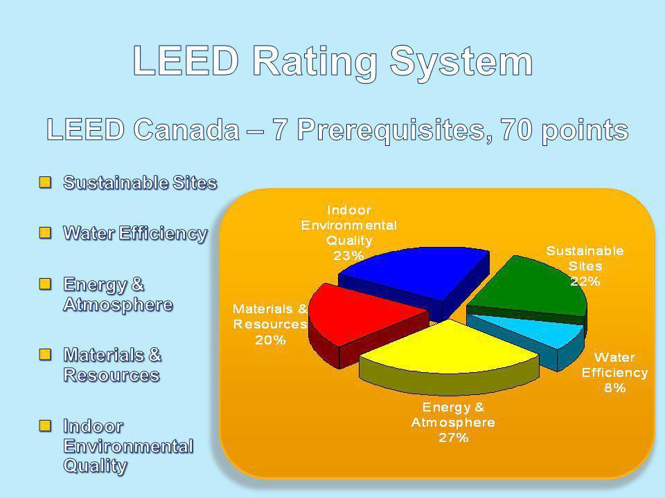 LEED Canada – 7 Prerequisites, 70 points