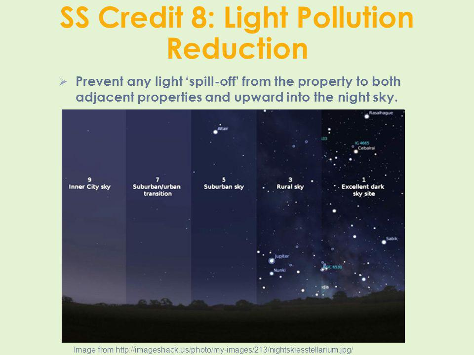 SS Credit 8: Light Pollution Reduction