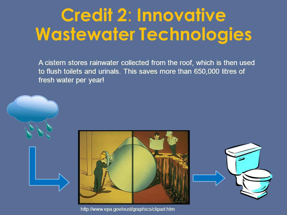 Credit 2: Innovative Wastewater Technologies