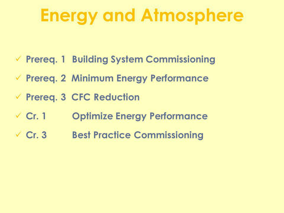 Energy and Atmosphere Prereq. 1 Building System Commissioning