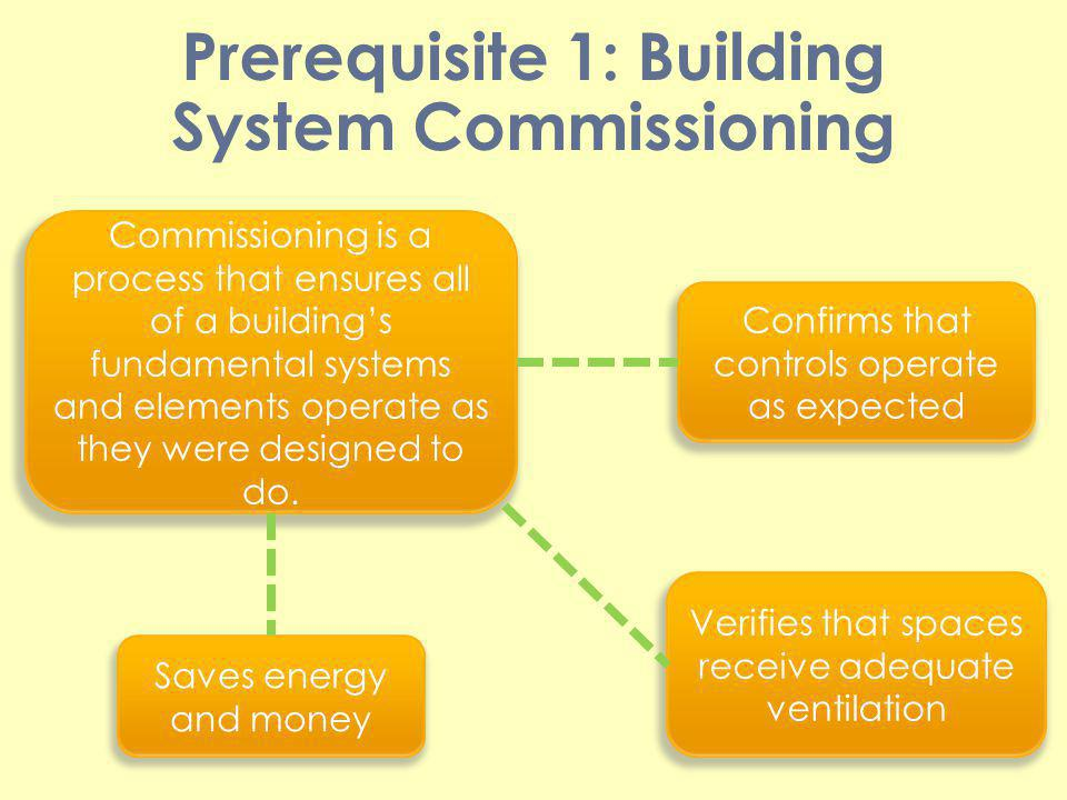 Prerequisite 1: Building System Commissioning