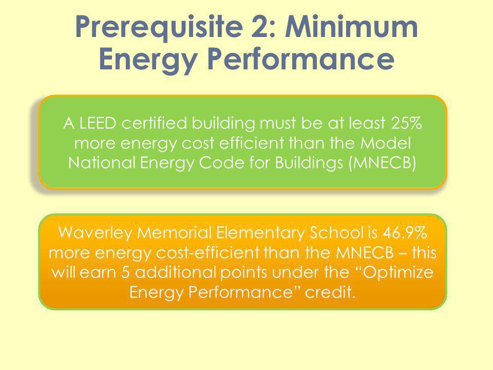 Prerequisite 2: Minimum Energy Performance