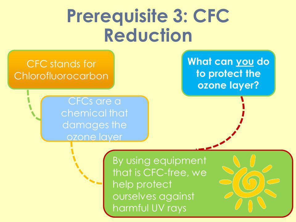 Prerequisite 3: CFC Reduction