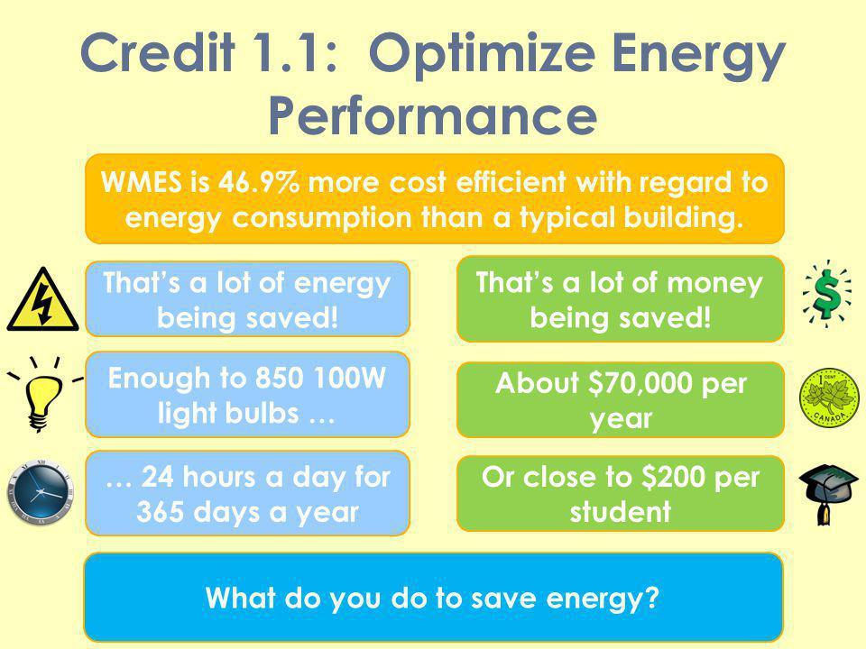 Credit 1.1: Optimize Energy Performance