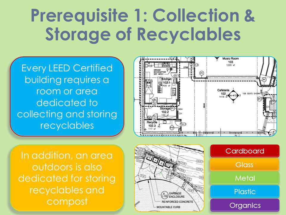 Prerequisite 1: Collection & Storage of Recyclables