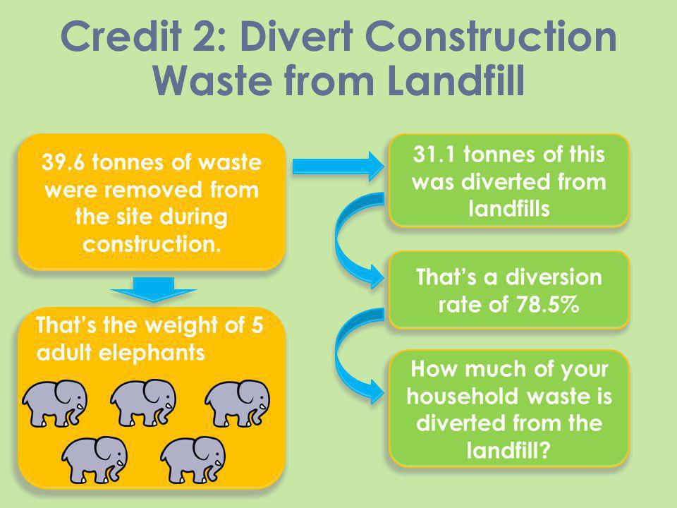 Credit 2: Divert Construction Waste from Landfill