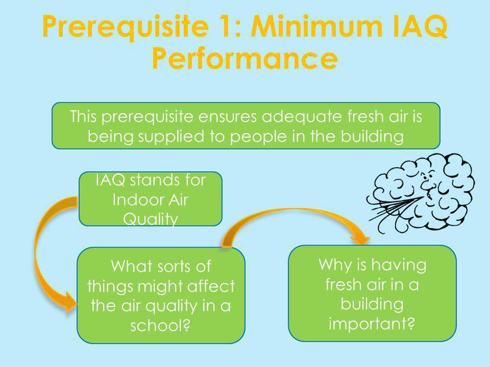 Prerequisite 1: Minimum IAQ Performance