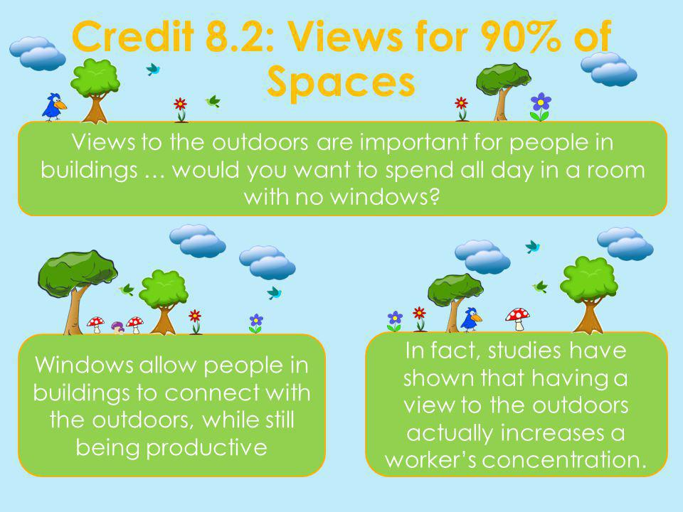 Credit 8.2: Views for 90% of Spaces