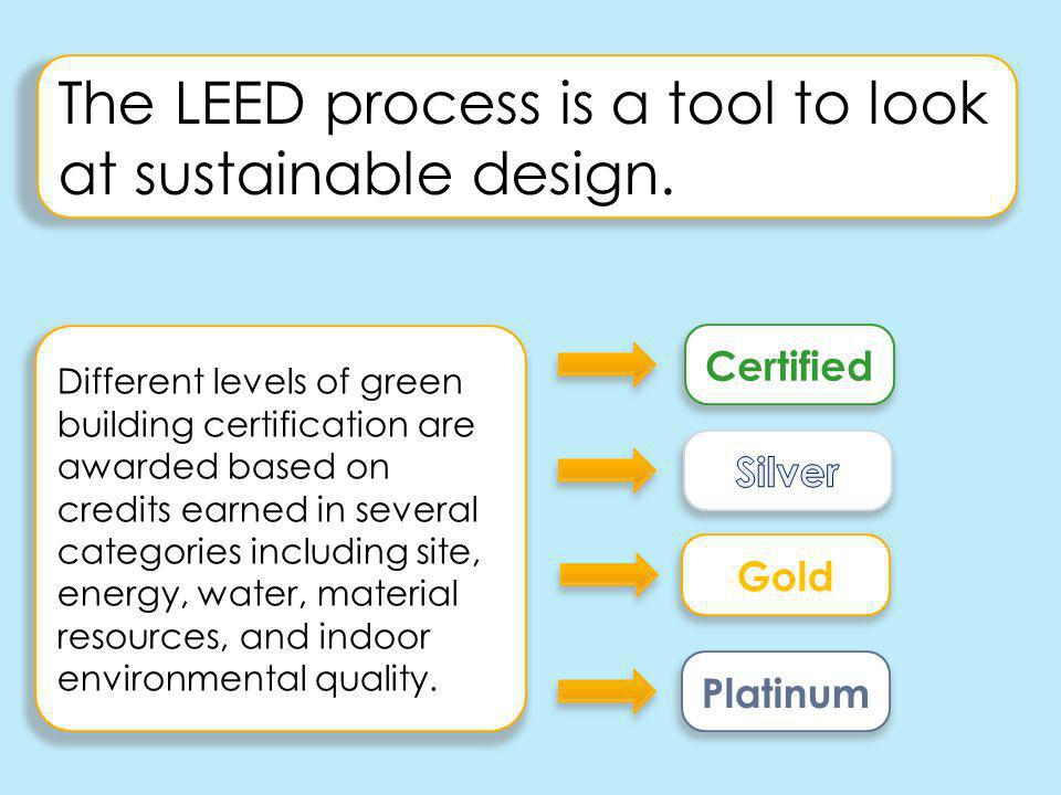 The LEED process is a tool to look at sustainable design.