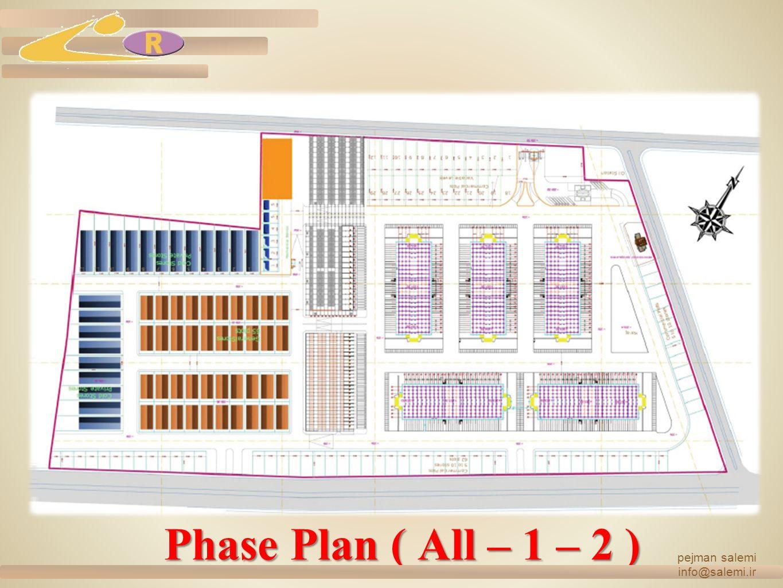 pejman salemi info@salemi.ir Phase Plan ( All – 1 – 2 )
