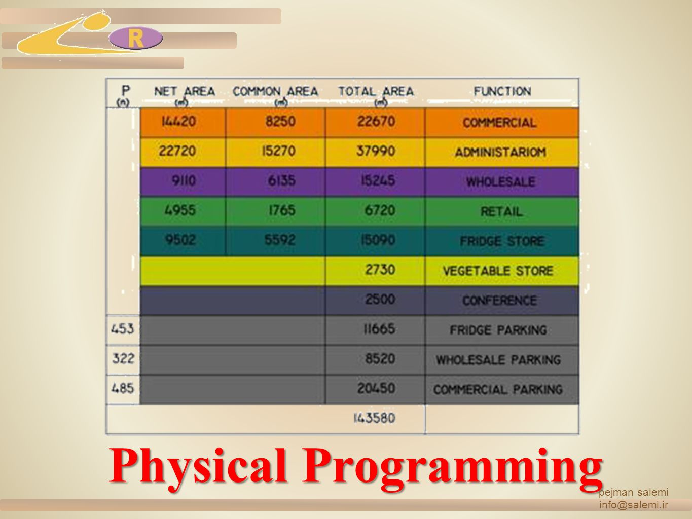 pejman salemi info@salemi.ir Physical Programming