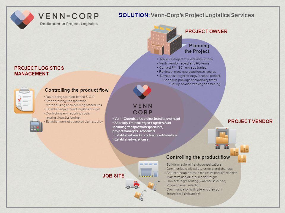 SOLUTION: Venn-Corp's Project Logistics Services