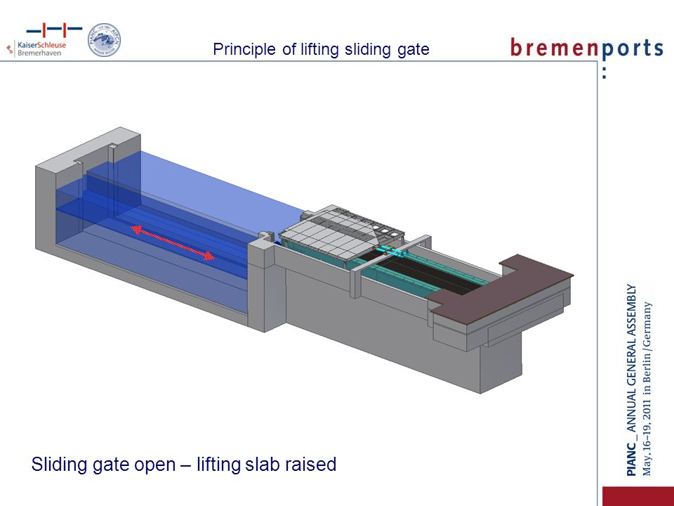 Principle of lifting sliding gate