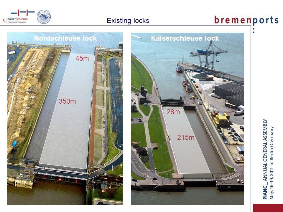 Existing locks Nordschleuse lock Kaiserschleuse lock 45m 350m 215m 28m