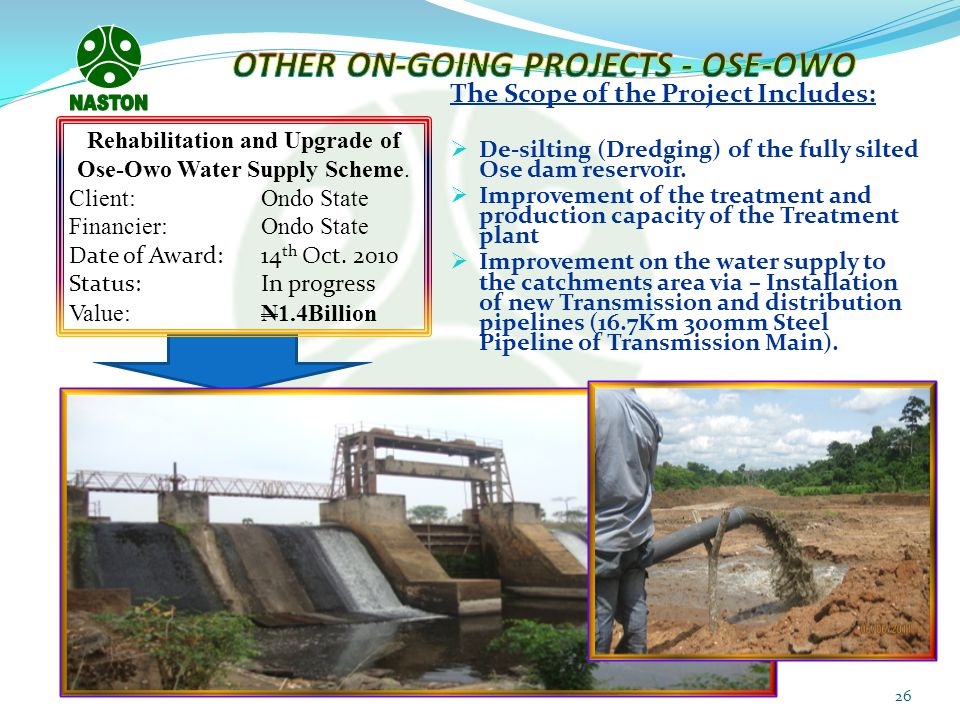 OTHER ON-GOING PROJECTS - OSE-OWO