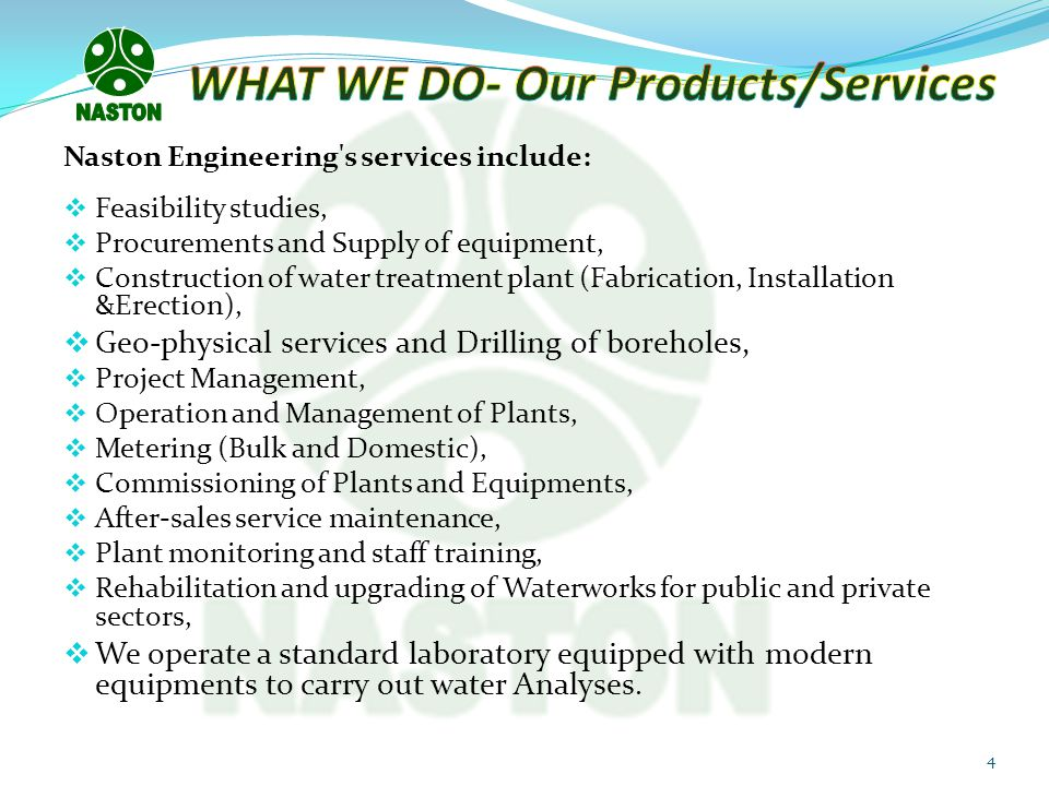 WHAT WE DO- Our Products/Services