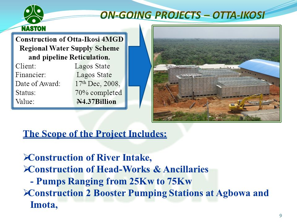 ON-GOING PROJECTS – OTTA-IKOSI