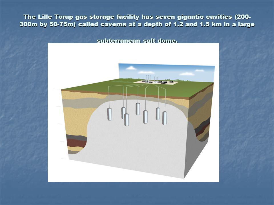The Lille Torup gas storage facility has seven gigantic cavities (200-300m by 50-75m) called caverns at a depth of 1.2 and 1.5 km in a large subterranean salt dome.