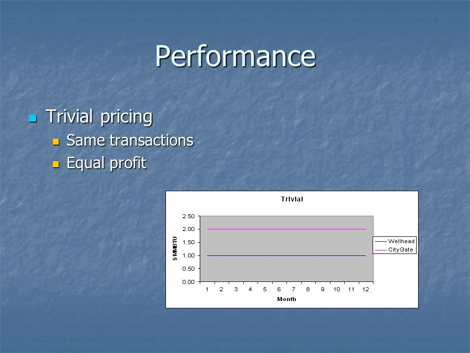 Performance Trivial pricing Same transactions Equal profit