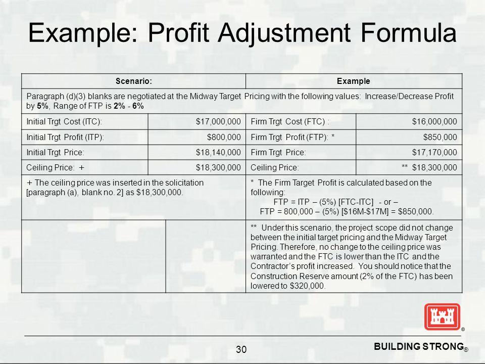 Example: Profit Adjustment Formula