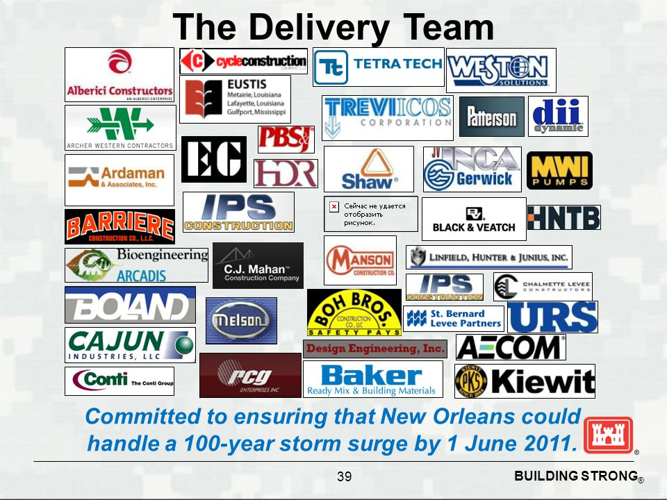 The Delivery Team TEAM NEW ORLEANS: COLLABORATION AND SHARED REPONSIBILITY.