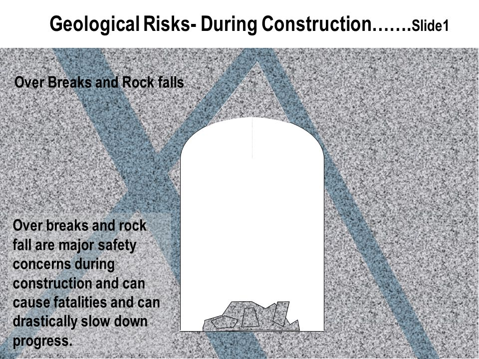 Geological Risks- During Construction…….Slide1