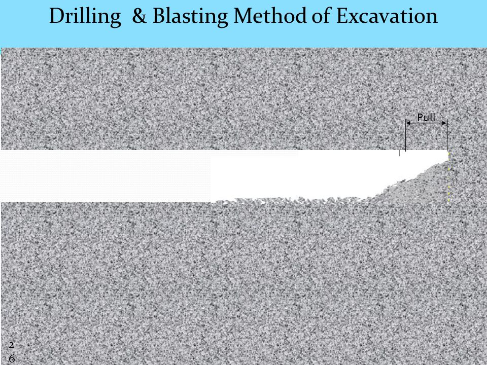 Drilling & Blasting Method of Excavation
