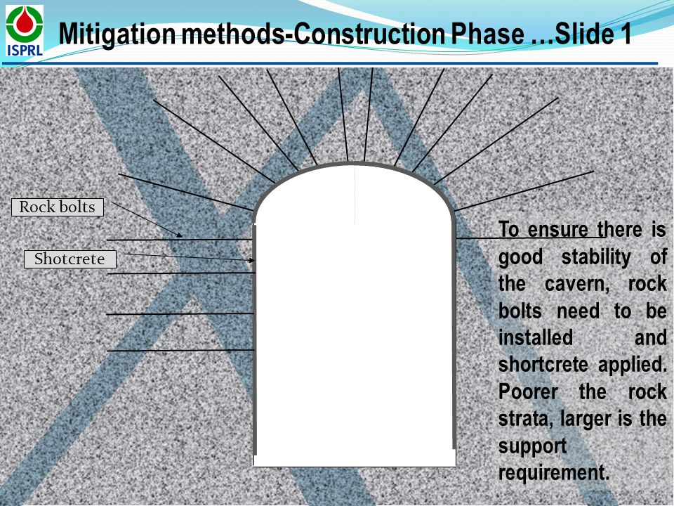 Mitigation methods-Construction Phase …Slide 1