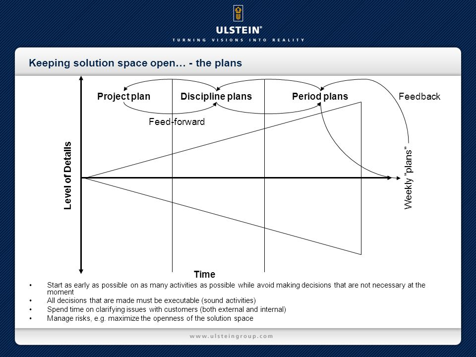 Keeping solution space open… - the plans