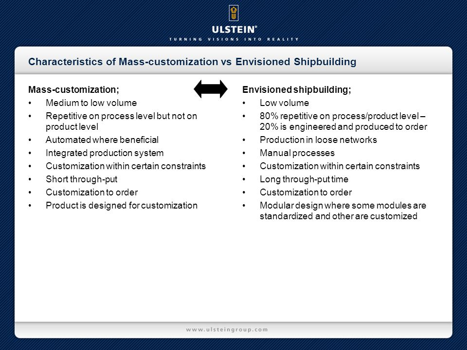 Characteristics of Mass-customization vs Envisioned Shipbuilding