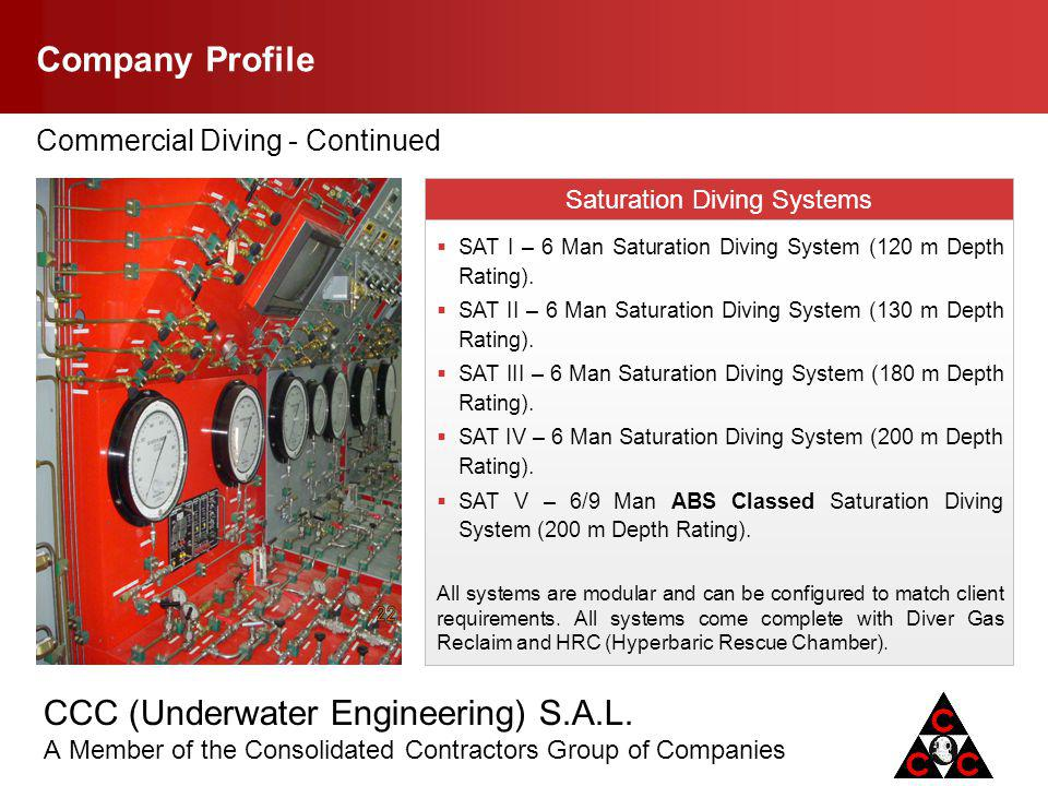 Saturation Diving Companies : Company profile ppt video online download
